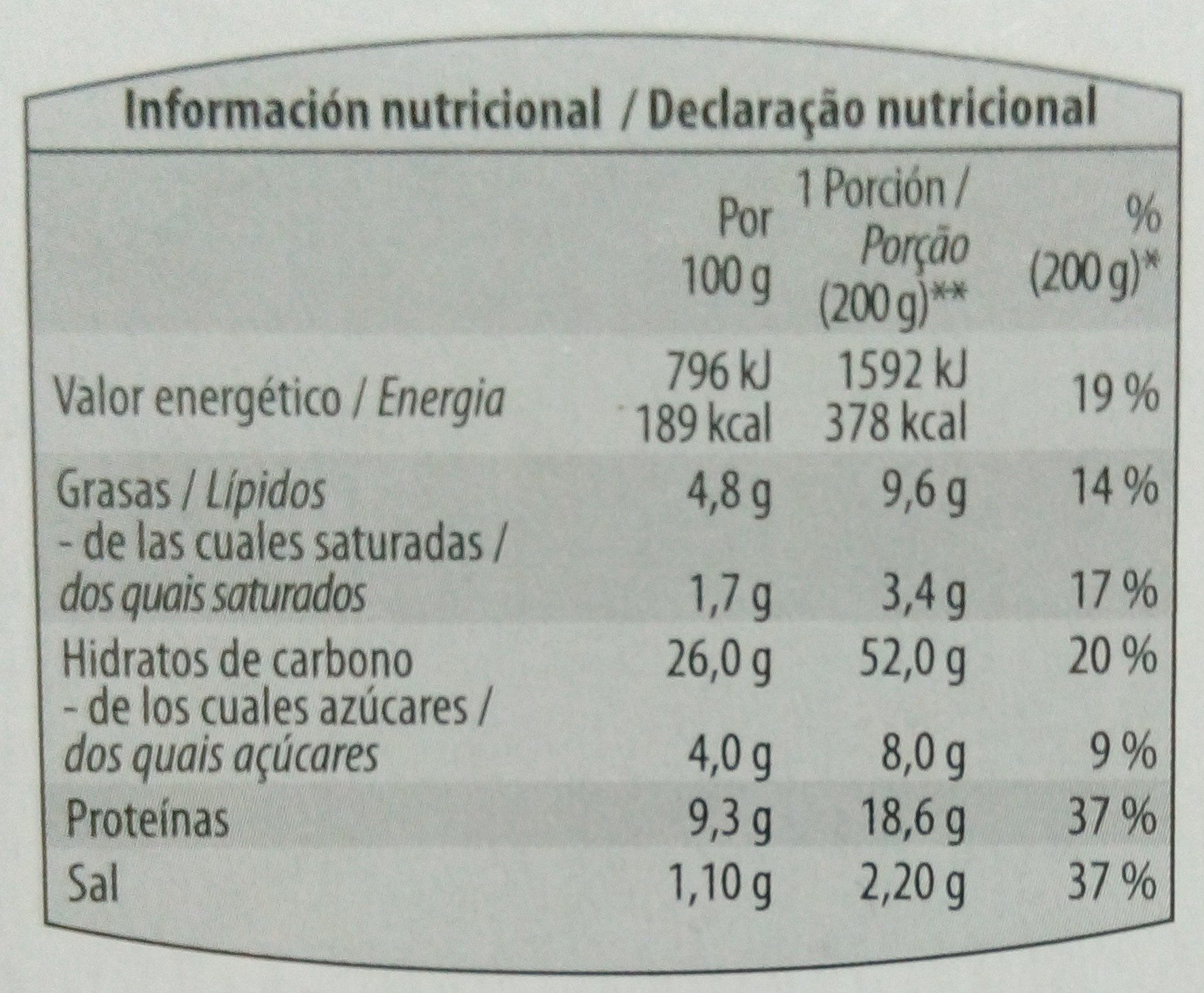 Pizza Boloñesa - Información nutricional