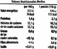 Macedonia de frutas tropicales - Informació nutricional