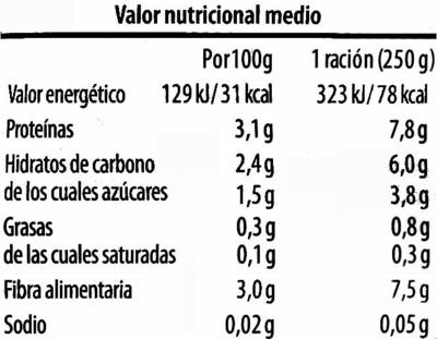 """Brócoli troceado congelado """"El Cultivador"""" - Voedingswaarden - es"""