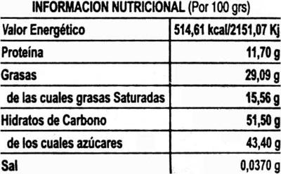 """Almendras rellenas """"Delicias de Estepa"""" - Información nutricional"""
