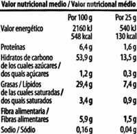 Patatas fritas al perol Extra-Gruesas - Nutrition facts