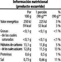 Pepinos Agridulces en Rodajas - Informació nutricional - es