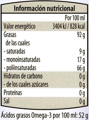 Aceite de Linaza Gutbio - Informations nutritionnelles