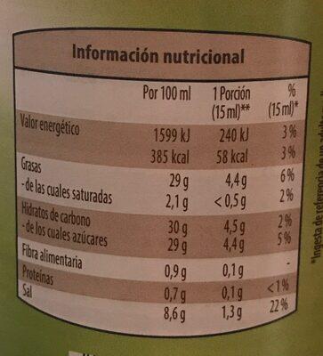 Sriracha Mayo - Voedingswaarden