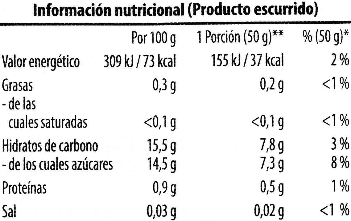 Lichis en almíbar - Información nutricional