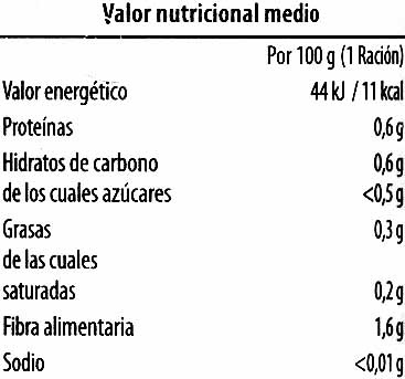 Brotes de bambú en láminas - Información nutricional