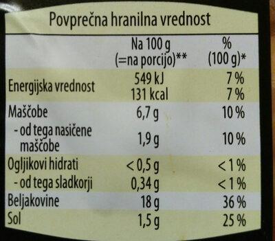 Piščančji ribbsi - Nutrition facts - sl