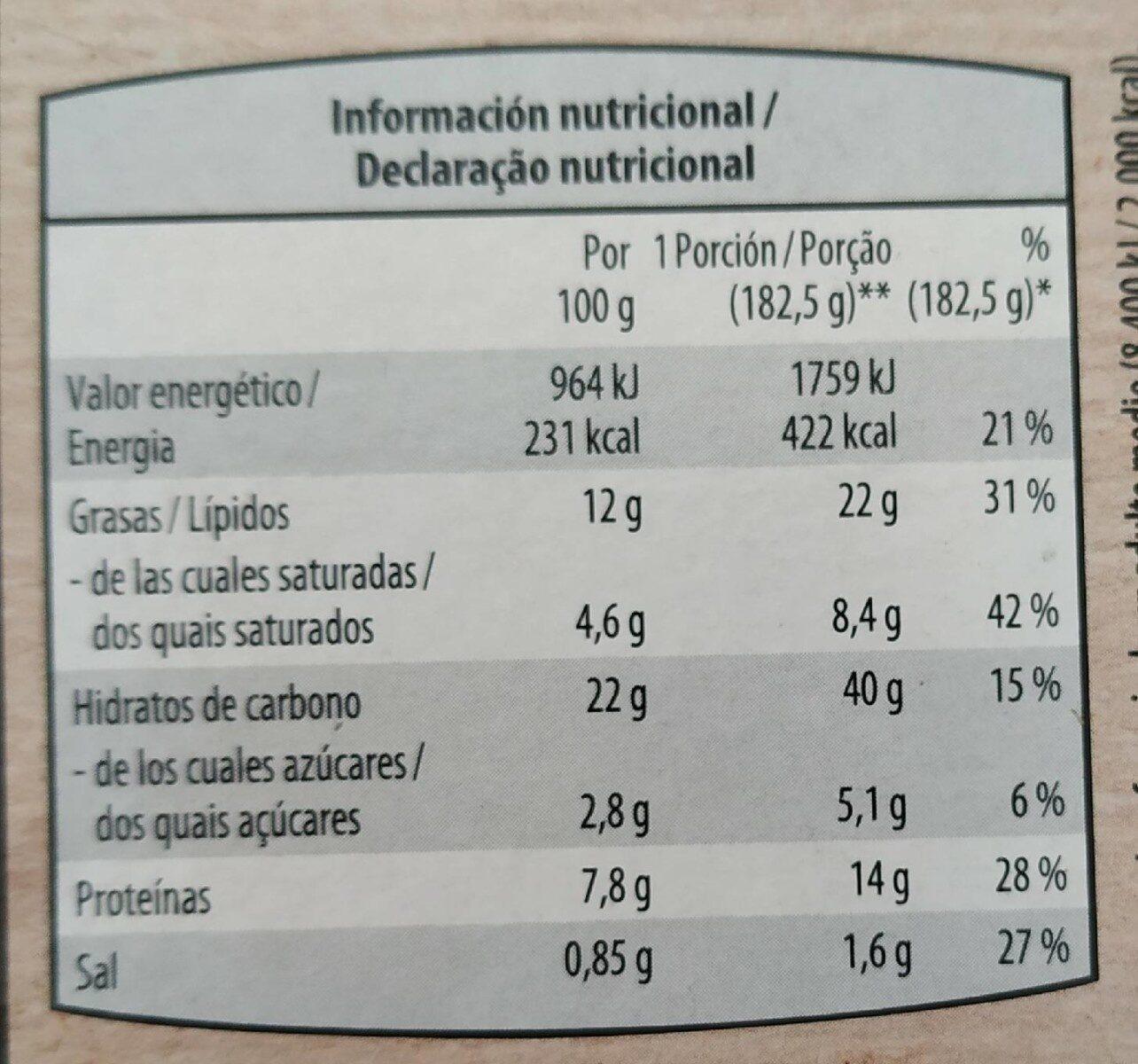 Flatbread pizza - Informação nutricional - es