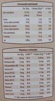 Salvado de trigo - Informations nutritionnelles - pt