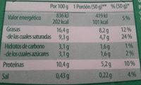 Queso Blanco Pasteurizado de Cabra - Nutrition facts
