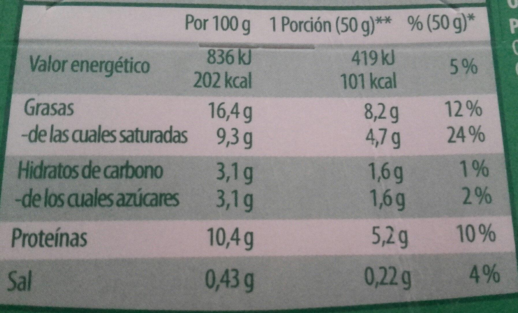 Queso Blanco Pasteurizado de Cabra - Información nutricional