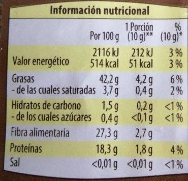 Linaza - Informations nutritionnelles - es