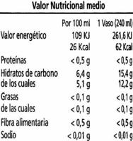 Albahaca - Informations nutritionnelles - es