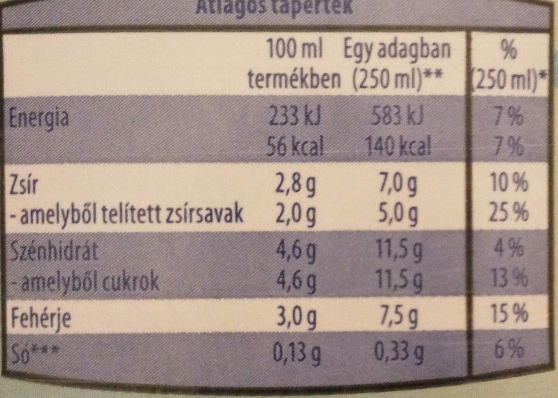Enjoy Free Tej 2,8% - Informations nutritionnelles - hu