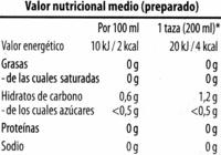 Aromas de invierno canela picante manzana - Nutrition facts