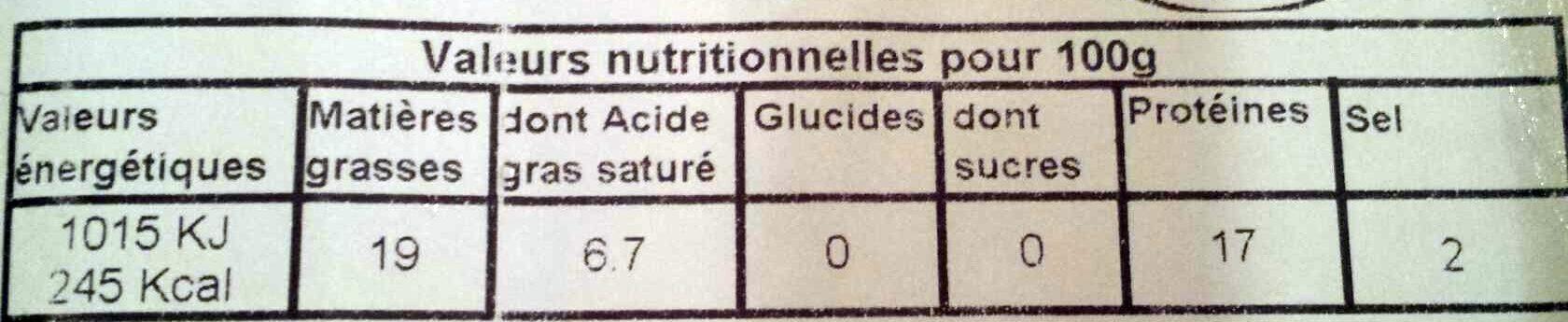 Boudin de Viande Plancha - Nutrition facts - fr
