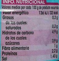 Remolacha en tiras primera - Información nutricional - es