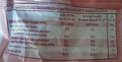 Pesto - Voedingswaarden - fr