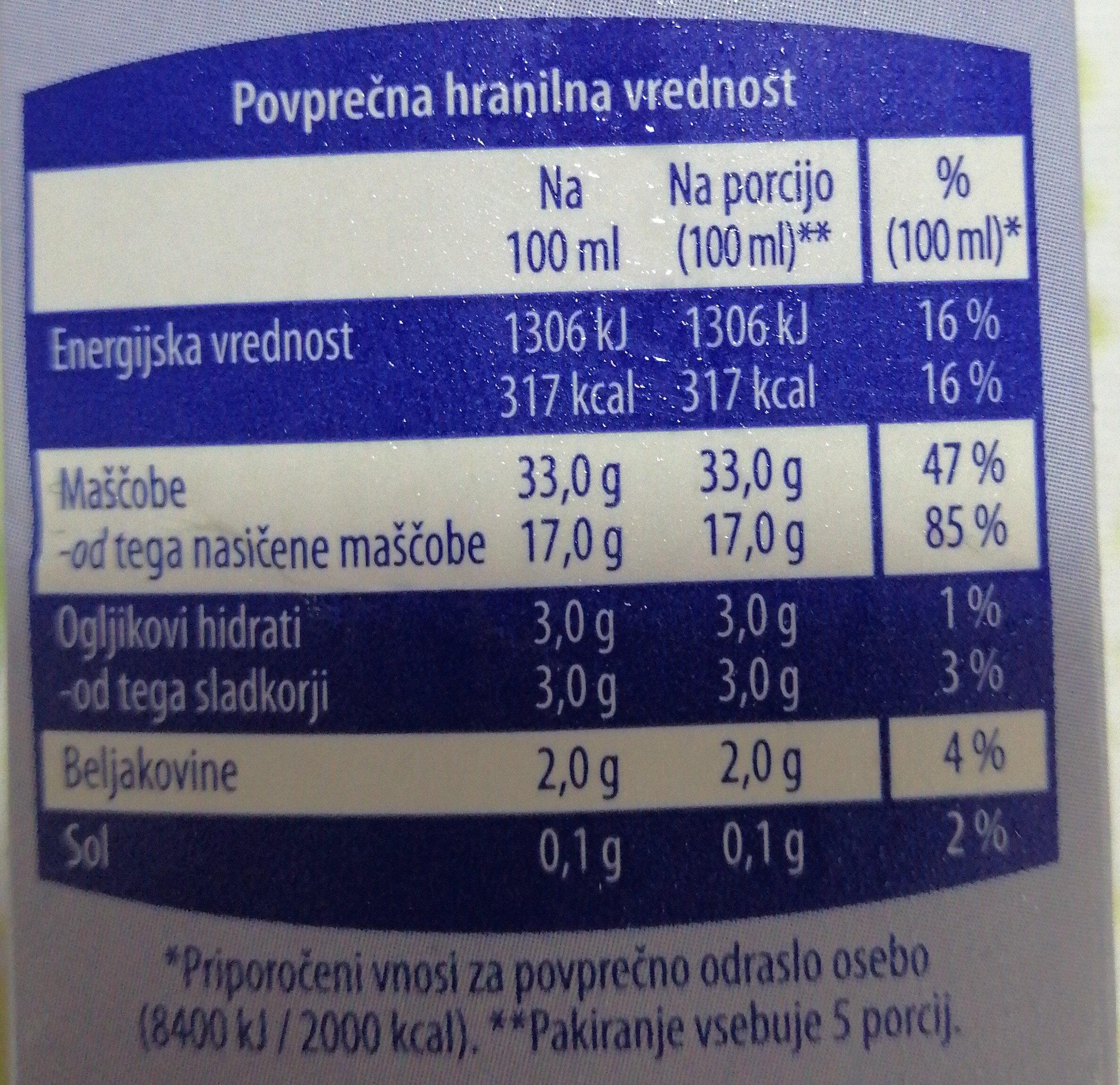 Smetana za stepanje - Nutrition facts