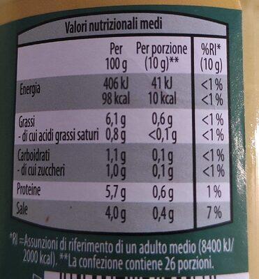 Senape delicata - Informations nutritionnelles - it