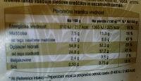 Pohorska omleta premium - Voedingswaarden - sl