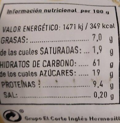 Mini suizos - Nutrition facts