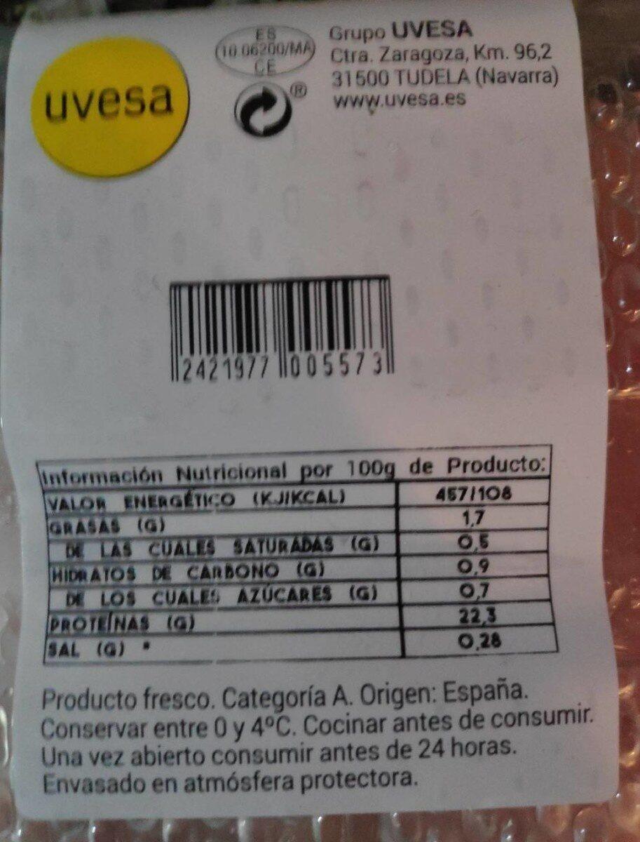 Pechuga fileteada - Valori nutrizionali - es