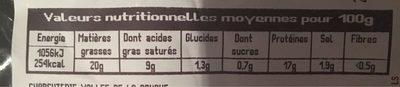 Saucisse fumee - Nutrition facts