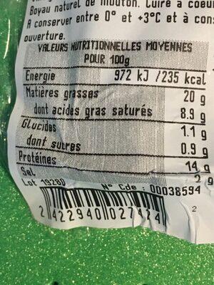Chipos merguez - Nutrition facts