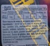 Osso Bucco de veau - Nutrition facts - fr