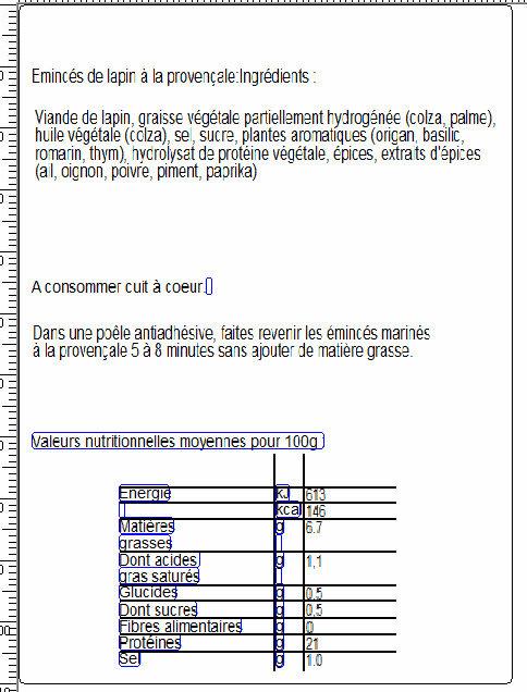 Émincé de lapin à la provençale : morceaux de râbles et cuisses désossés - Nutrition facts
