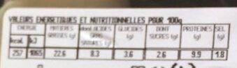 Boudin blanc à l'ancienne - Informations nutritionnelles - fr