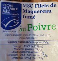 Filets de maquereau fumé au poivre - Nutrition facts
