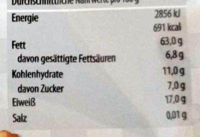 Walnusskerne - Nutrition facts - de