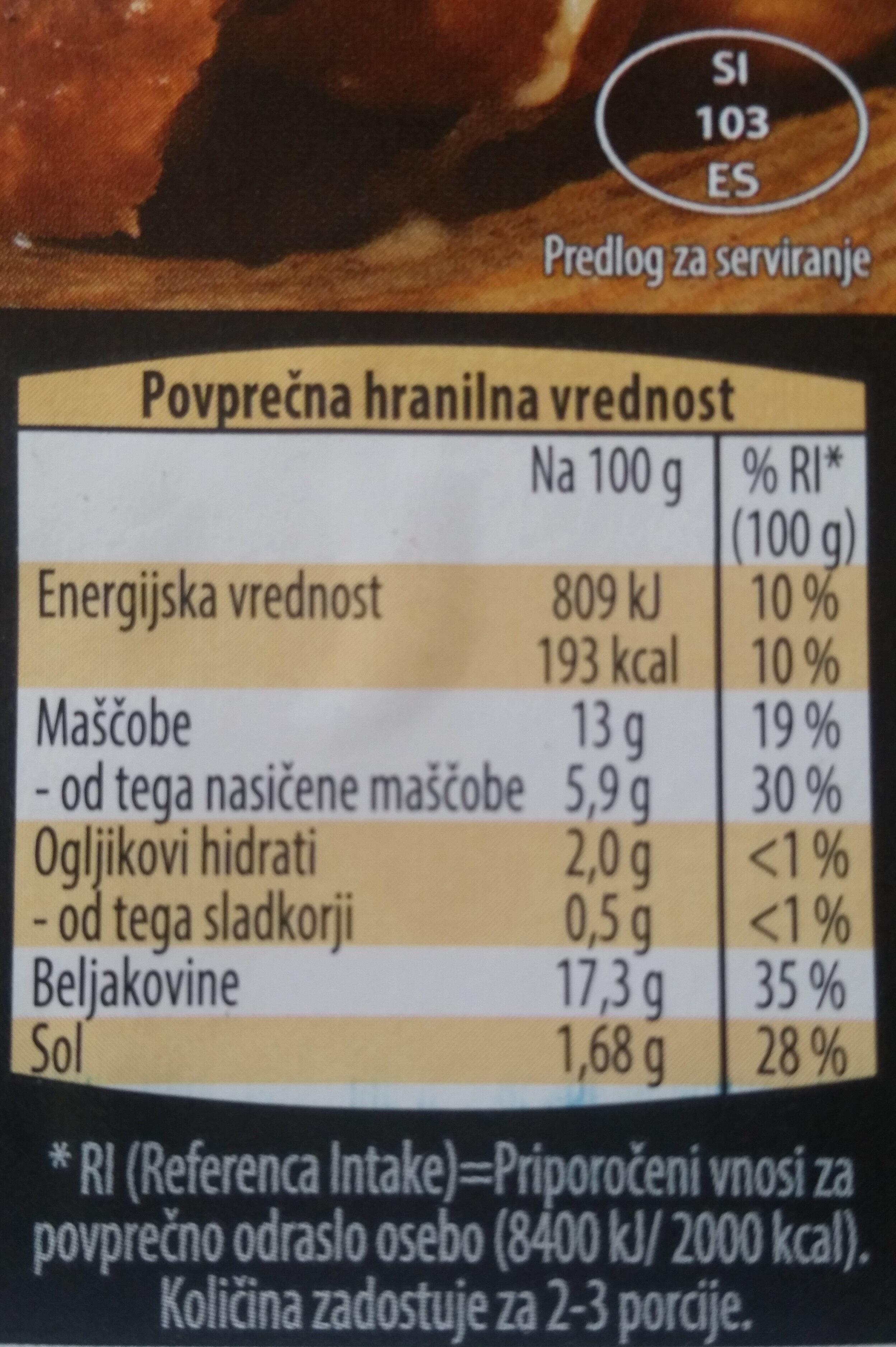 Klobasa za žar s sirom - Nutrition facts