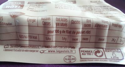 Filets de poulet rôti - Voedingswaarden - fr