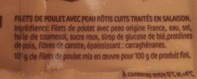 Filets de poulet rôti - Ingredients