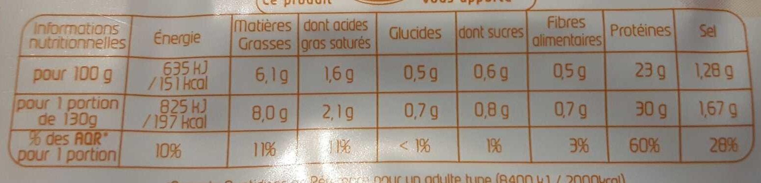 Filets de poulet rôtis - Nutrition facts - fr