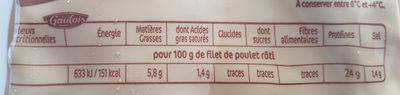 Filets de poulet rôti - Informations nutritionnelles - fr