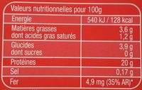Foie de bœuf - Nutrition facts