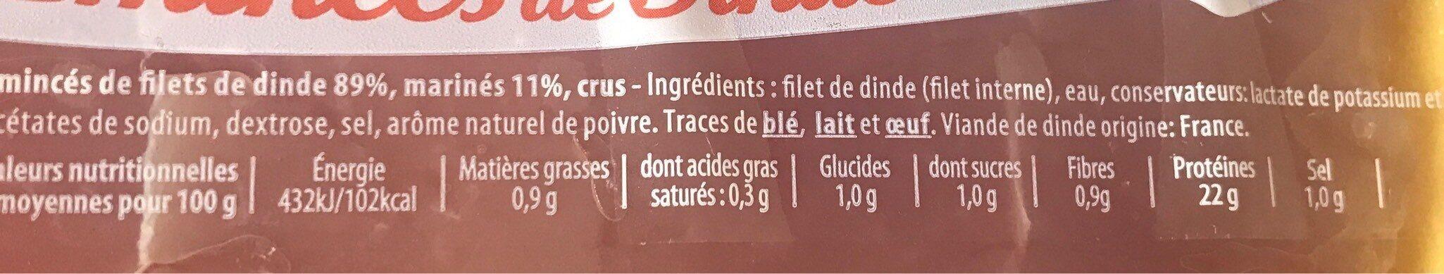 Émincés de filets de dinde - Nutrition facts - fr