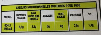 cuisse de canard - Informations nutritionnelles