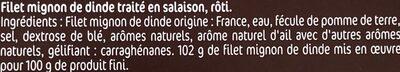Filet Mignon de Dinde Roti - Ingrédients - fr