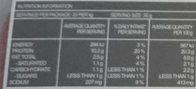 K&R So Tender Porterhouse Steak Pork - Nutrition facts