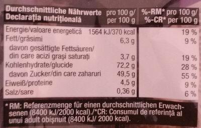 Früchte-Lebkuchen - Nährwertangaben - de