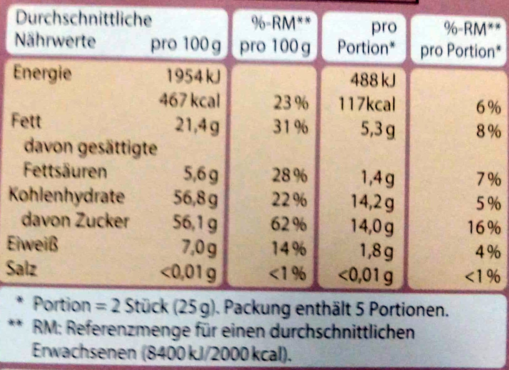 - Nutrition facts - de