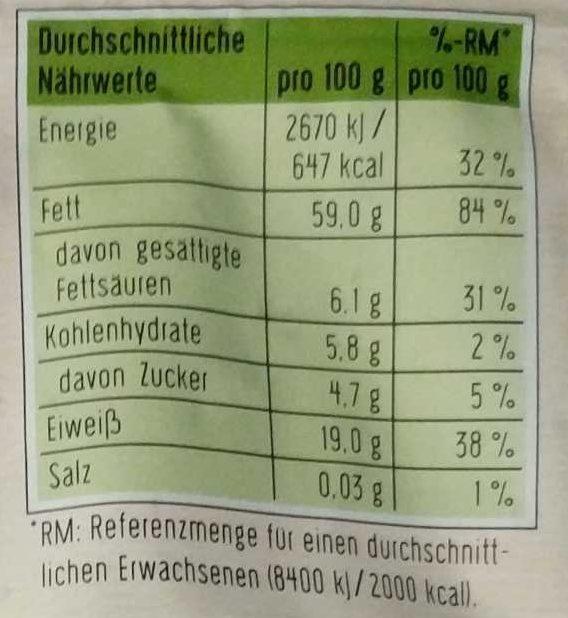 Nuss-Mix ungeröstet - Informations nutritionnelles