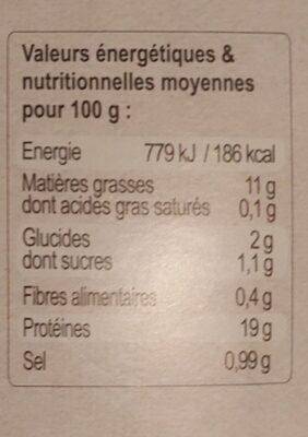 Souris d'agneau au thym - Informations nutritionnelles - fr