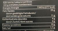 Saucisse aux choux - Nutrition facts - fr
