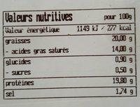 Brie de Melun - Voedingswaarden